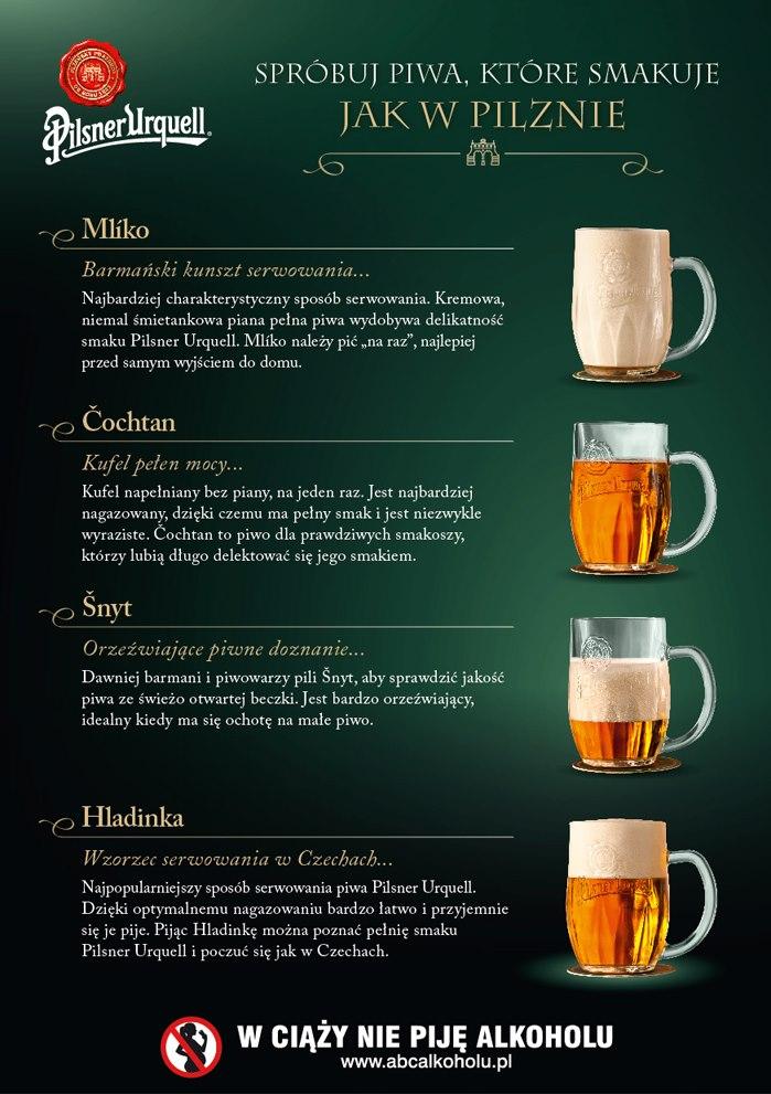 Piwo nalane po czesku